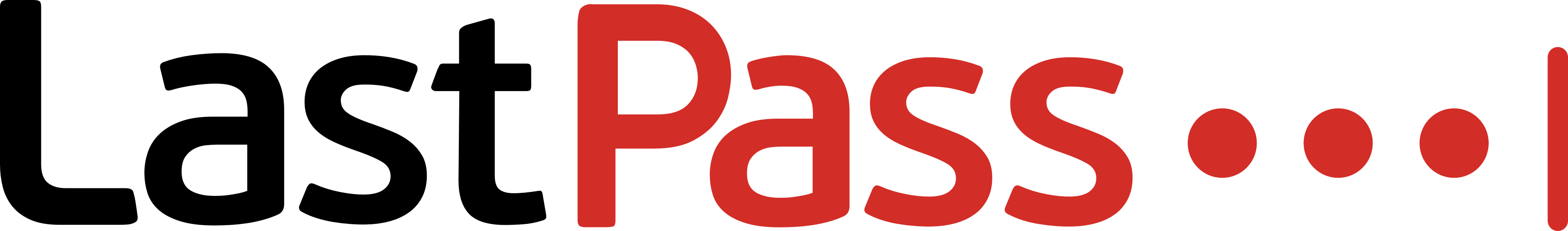 Dashlane vs LastPass vs 1Password Review