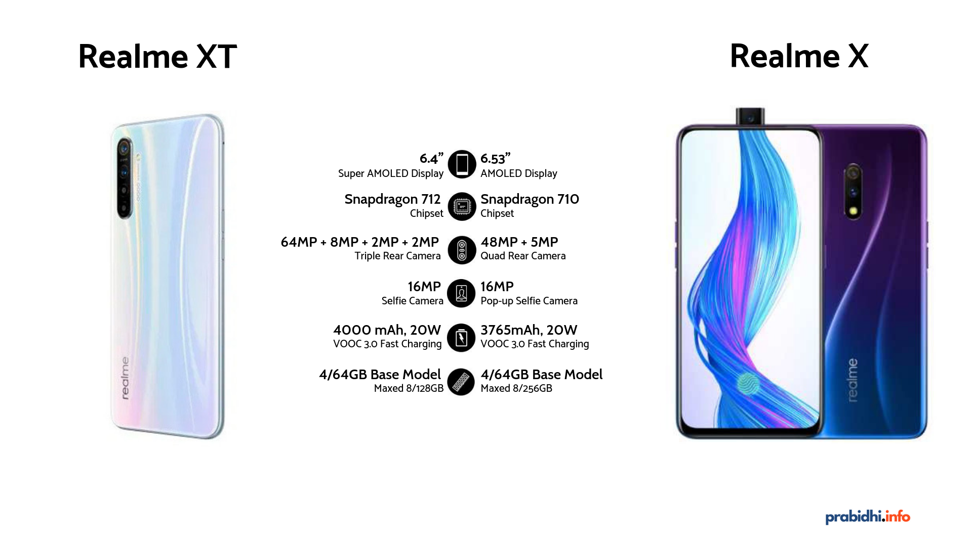 Realme XT vs Realme X Specs, Price ComparisonRealme XT vs Realme X Specs, Price Comparison