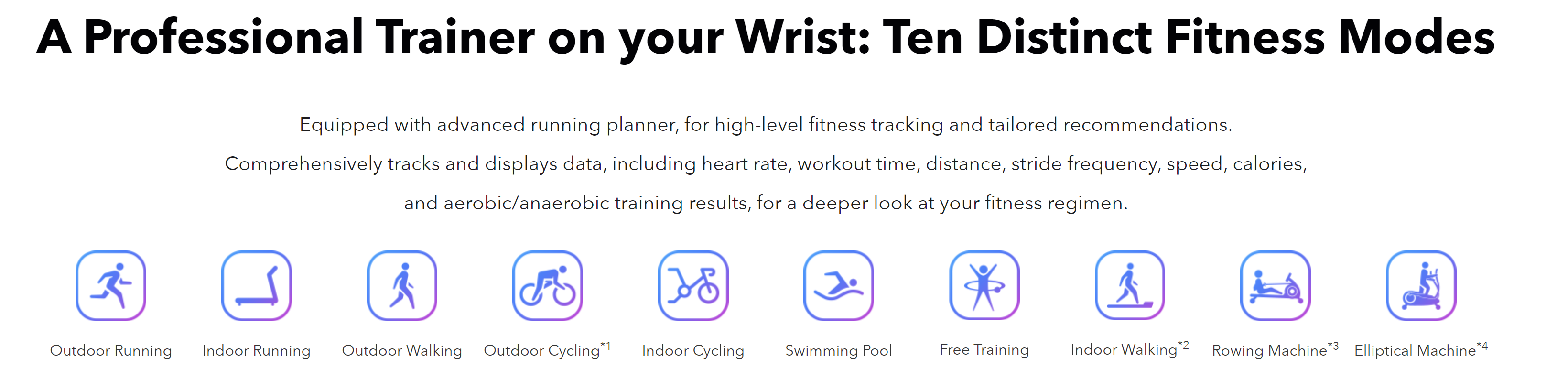 Ten Fitness Modes on Honor Band 5