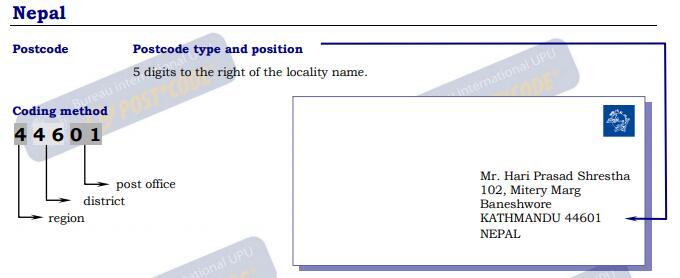 Postal Code (PIN code, ZIP code) for Kathmandu Nepal Format