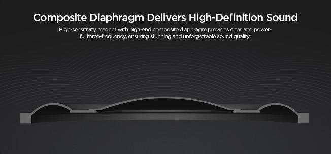 Amazfit PowerBuds composite diaphargm
