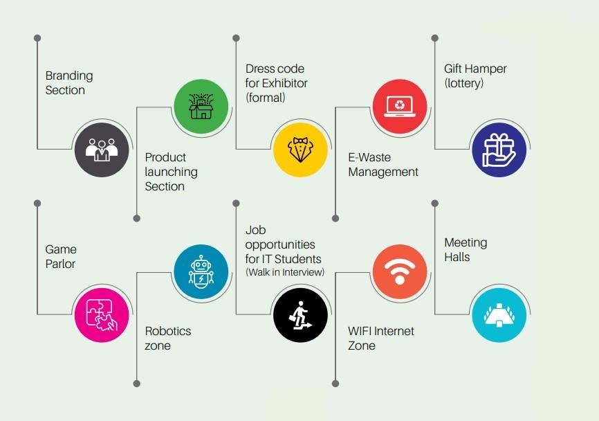 CAN Info-Tech 2020 Highlights