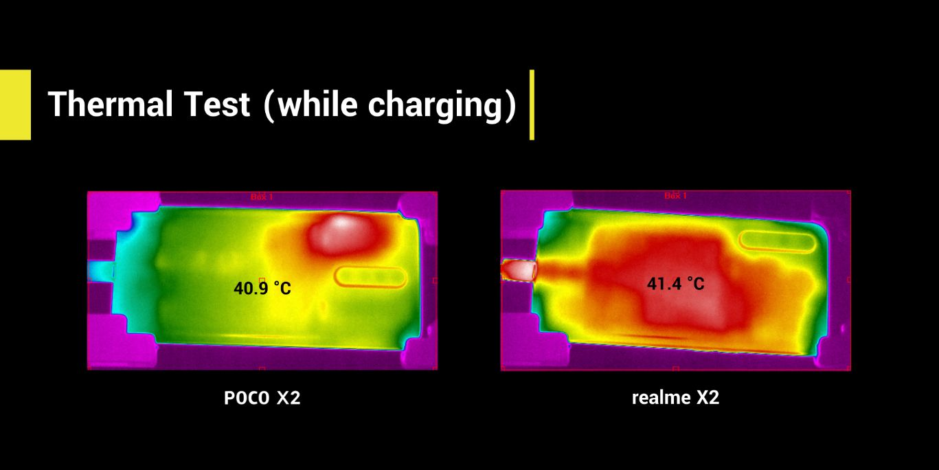 poco x2 vs realme x2 charging heat comparison