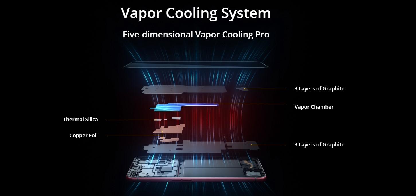 realme x50 pro vapor cooling system
