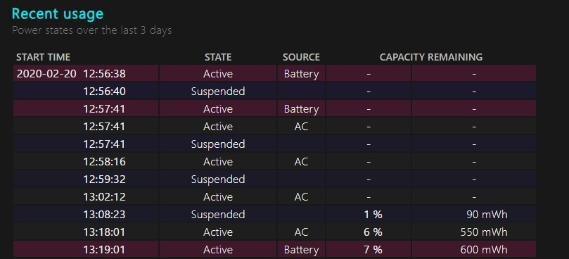 windows 10 recent battery usages