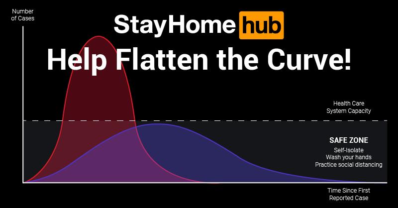 Ponhub- StayHomehub Help Flatten the Curve! freepremiumcontent
