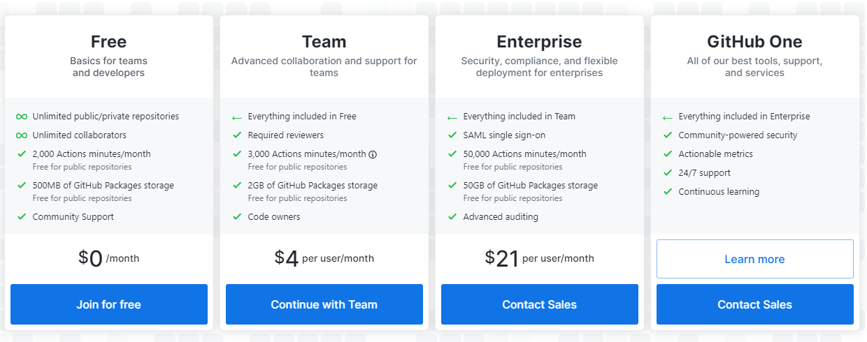 GitHub free for all teams and developers