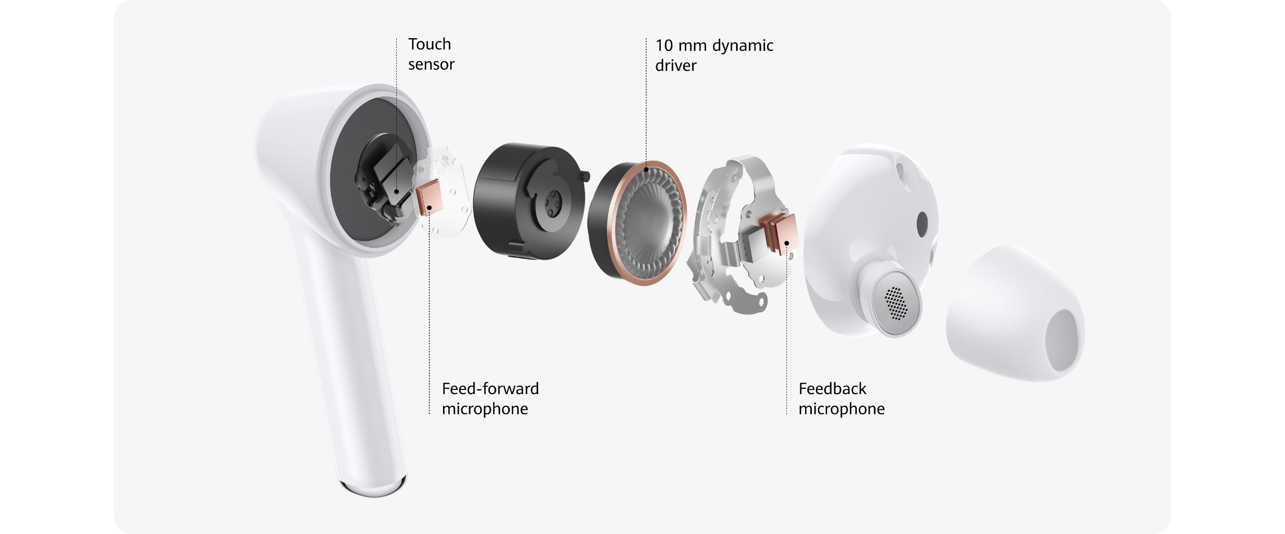huawei freebuds 3i 10mm driver active noise cancellation