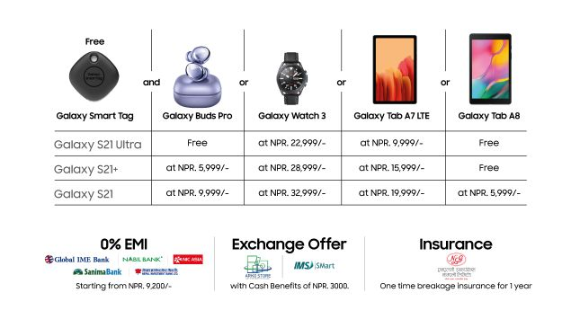 samsung galaxy s21 series pre-order gifts